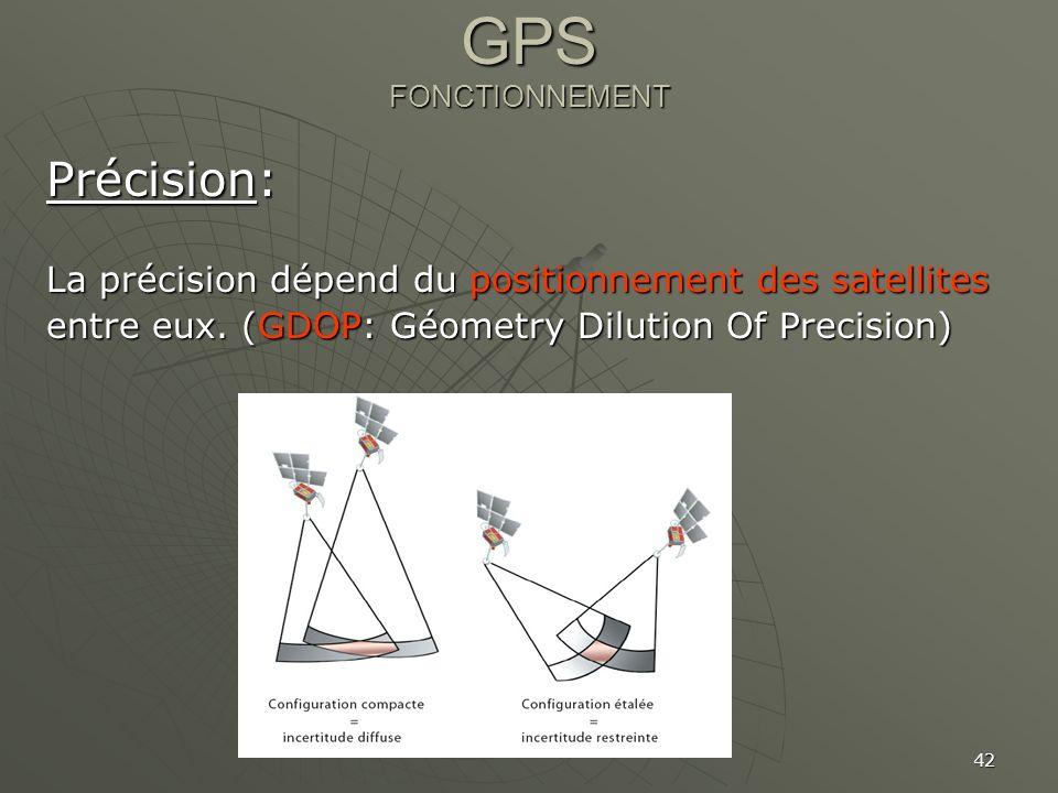 42 GPS FONCTIONNEMENT Précision: La précision dépend du positionnement des satellites entre eux. (GDOP: Géometry Dilution Of Precision)