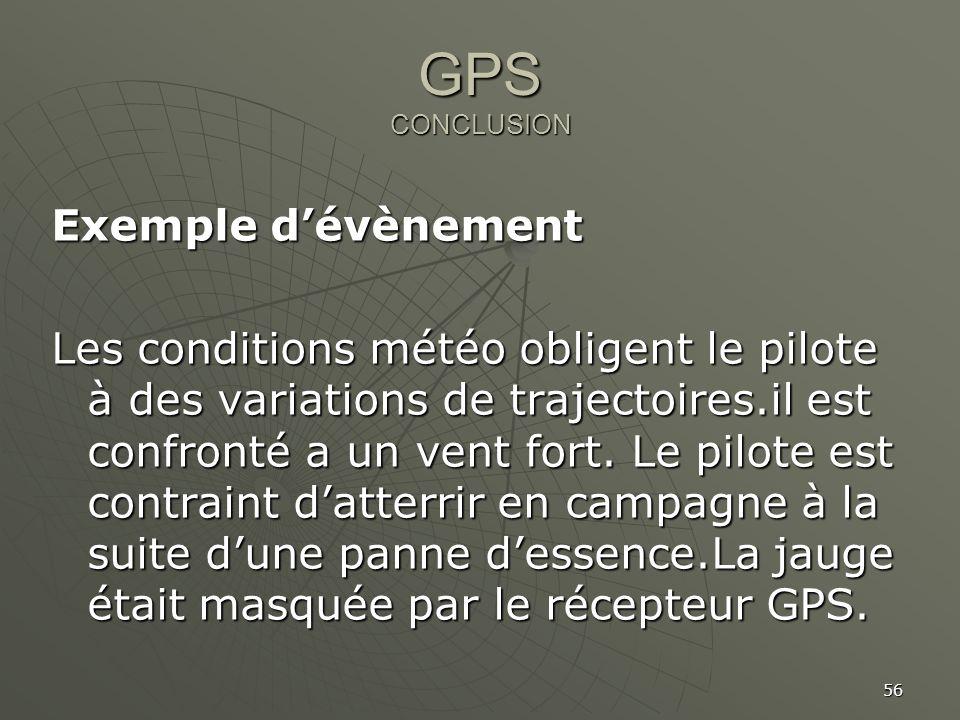 56 GPS CONCLUSION Exemple dévènement Les conditions météo obligent le pilote à des variations de trajectoires.il est confronté a un vent fort. Le pilo