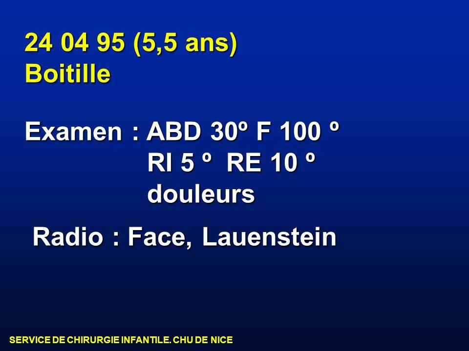 SERVICE DE CHIRURGIE INFANTILE. CHU DE NICE 24 04 95 (5,5 ans) Boitille Examen : ABD 30º F 100 º RI 5 º RE 10 º RI 5 º RE 10 º douleurs douleurs Radio