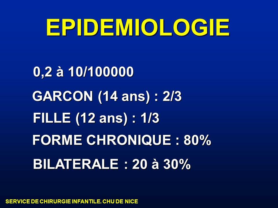 SERVICE DE CHIRURGIE INFANTILE. CHU DE NICE EPIDEMIOLOGIE 0,2 à 10/100000 GARCON (14 ans) : 2/3 FORME CHRONIQUE : 80% FORME CHRONIQUE : 80% BILATERALE