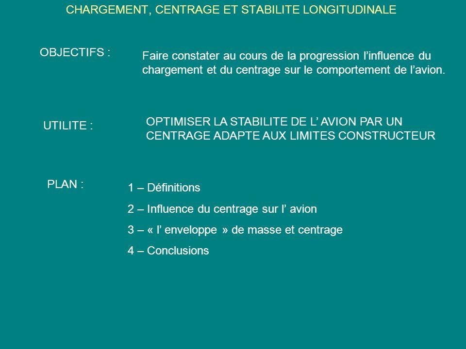 CHARGEMENT, CENTRAGE ET STABILITE LONGITUDINALE OBJECTIFS : Faire constater au cours de la progression linfluence du chargement et du centrage sur le