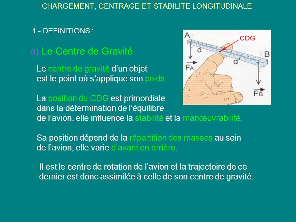 CHARGEMENT, CENTRAGE ET STABILITE LONGITUDINALE a) Le Centre de Gravité 1 - DEFINITIONS : b) Définition dun moment Un objet est en équilibre lorsque la somme des forces et des moments subis est nulle.