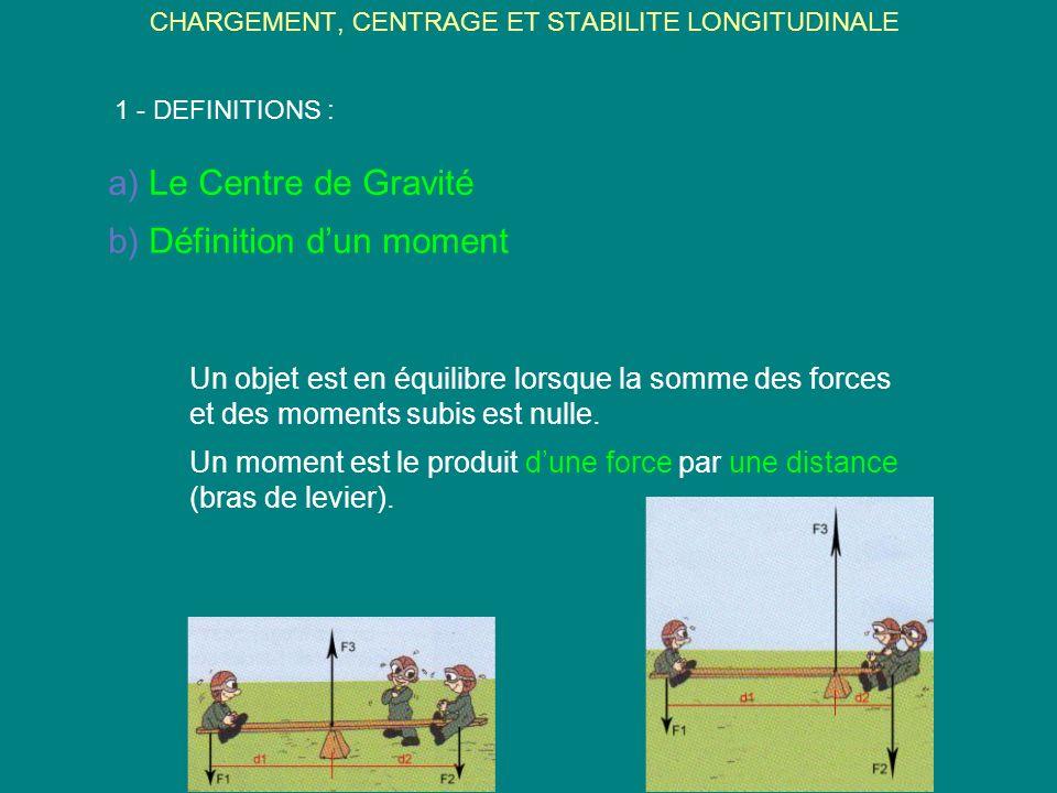 CHARGEMENT, CENTRAGE ET STABILITE LONGITUDINALE a) Le Centre de Gravité 1 - DEFINITIONS : b) Définition dun moment Un objet est en équilibre lorsque l