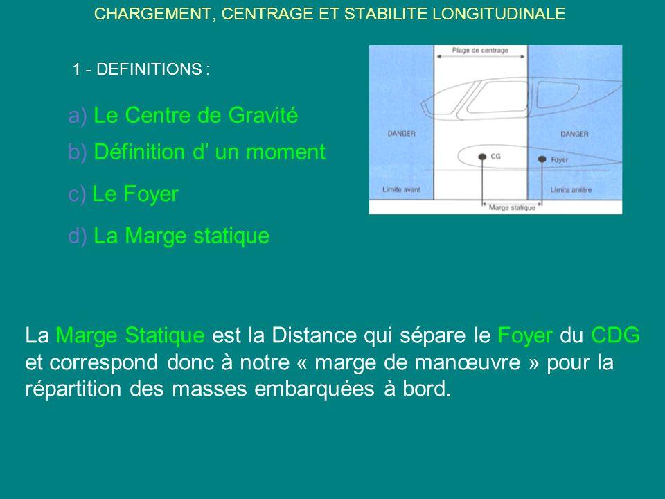 CHARGEMENT, CENTRAGE ET STABILITE LONGITUDINALE a) Le Centre de Gravité 1 - DEFINITIONS : b) Définition d un moment d) La Marge statique La Marge Stat