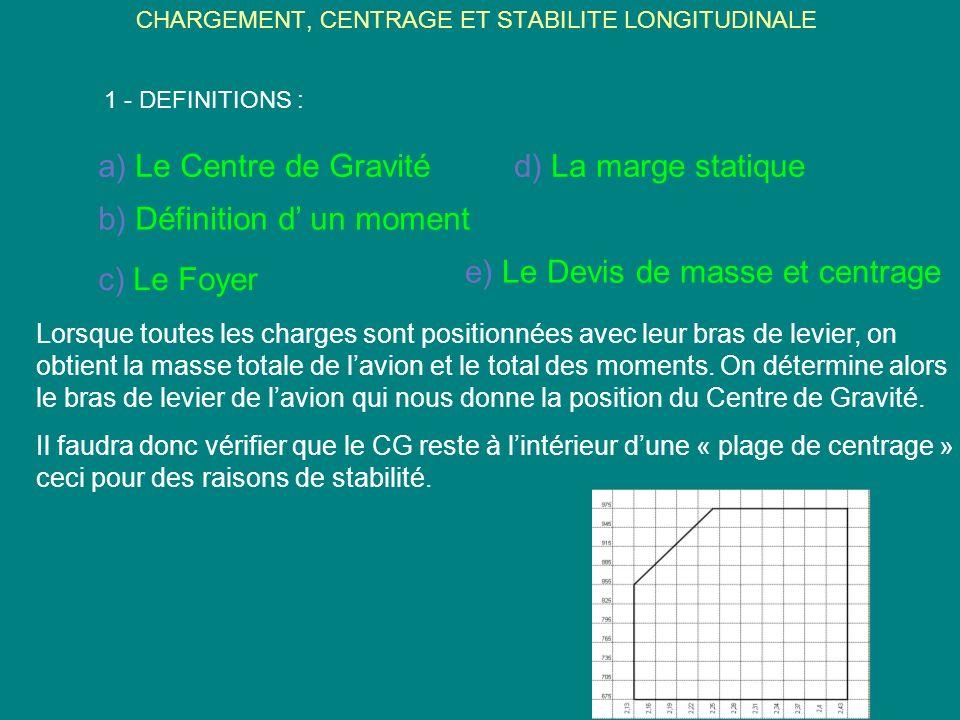 CHARGEMENT, CENTRAGE ET STABILITE LONGITUDINALE a) Le Centre de Gravité 1 - DEFINITIONS : b) Définition d un moment c) Le Foyer d) La marge statique e