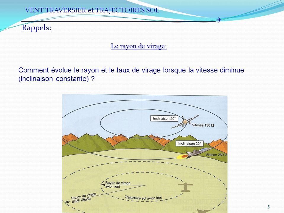 6 Le rayon de virage: Rappels: Comment évolue le rayon et le taux de virage lorsque linclinaison augmente (vitesse constante).