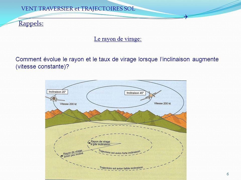 7 PLAN : VENT TRAVERSIER et TRAJECTOIRES SOL I.Influence du vent traversier sur les trajectoires sol en ligne droite II.