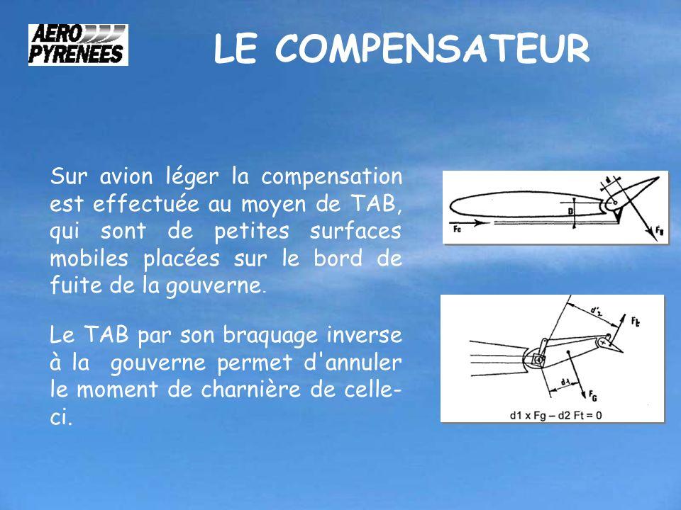 LE COMPENSATEUR Sur avion léger la compensation est effectuée au moyen de TAB, qui sont de petites surfaces mobiles placées sur le bord de fuite de la