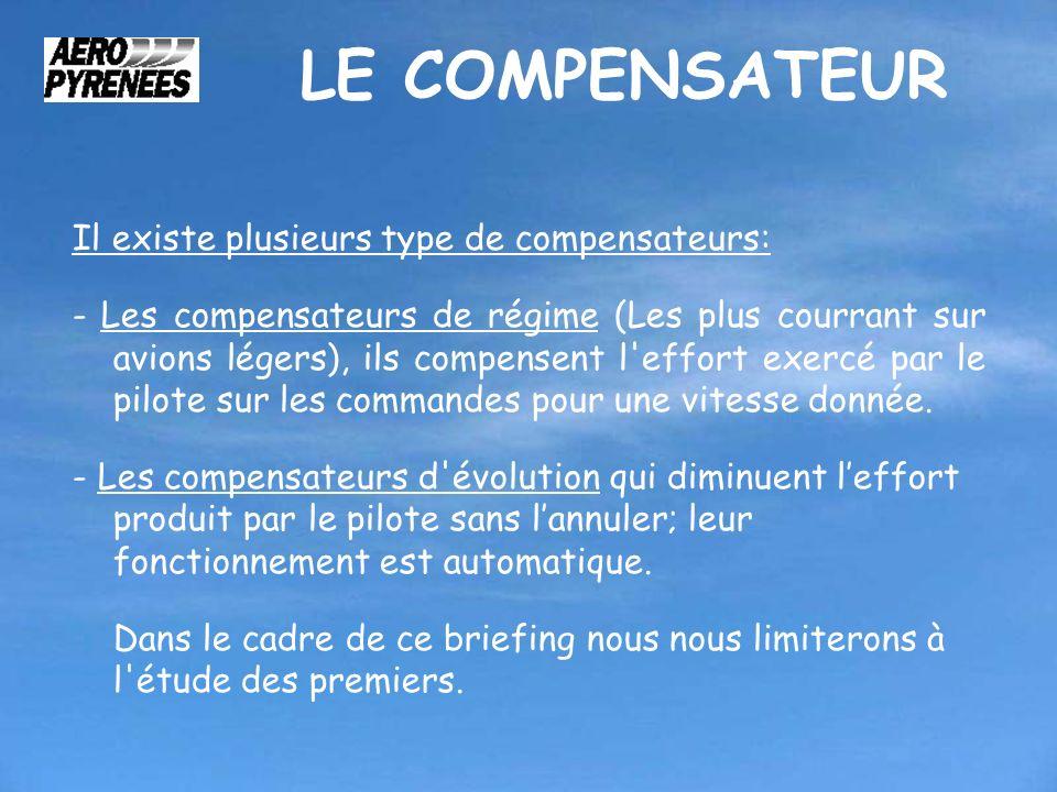 LE COMPENSATEUR Il existe plusieurs type de compensateurs: - Les compensateurs de régime (Les plus courrant sur avions légers), ils compensent l'effor