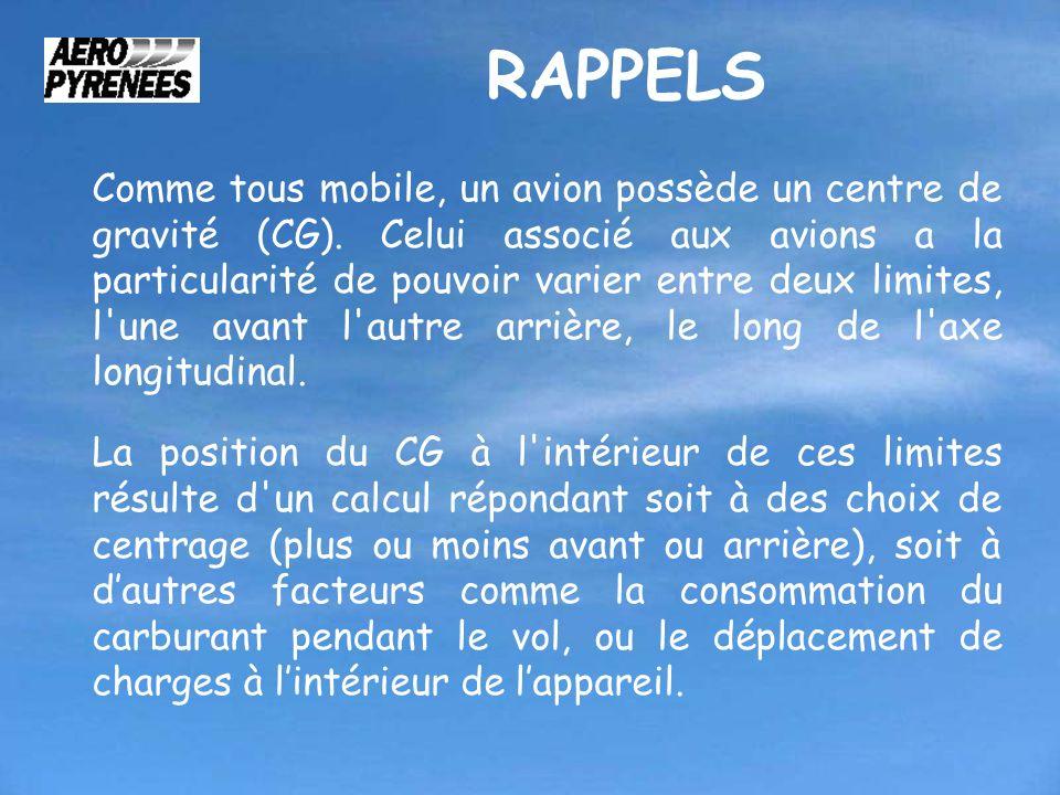 RAPPELS Comme tous mobile, un avion possède un centre de gravité (CG). Celui associé aux avions a la particularité de pouvoir varier entre deux limite