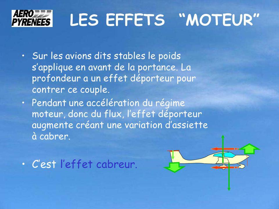 LES EFFETS MOTEUR Sur les avions dits stables le poids sapplique en avant de la portance. La profondeur a un effet déporteur pour contrer ce couple. P