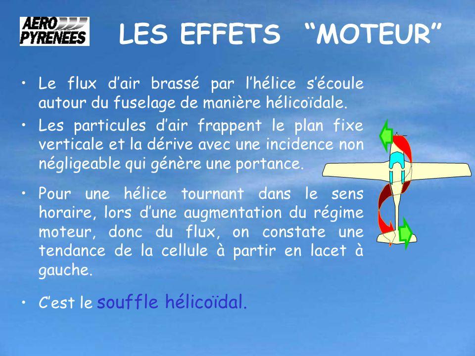 LES EFFETS MOTEUR Le flux dair brassé par lhélice sécoule autour du fuselage de manière hélicoïdale. Les particules dair frappent le plan fixe vertica