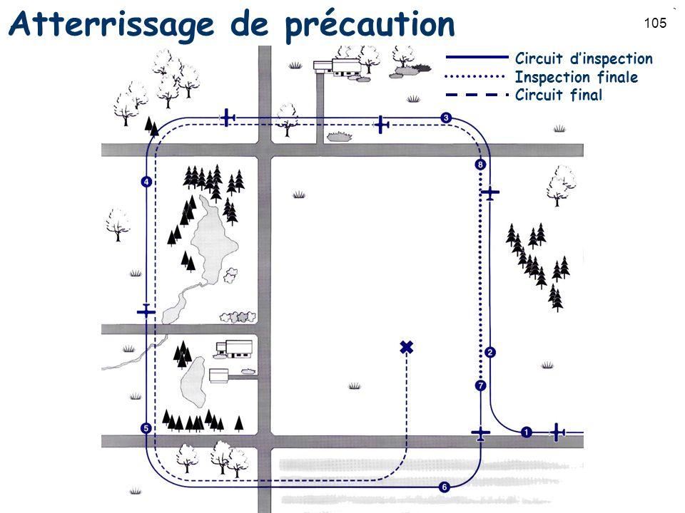 105 Atterrissage de précaution Circuit dinspection Inspection finale Circuit final