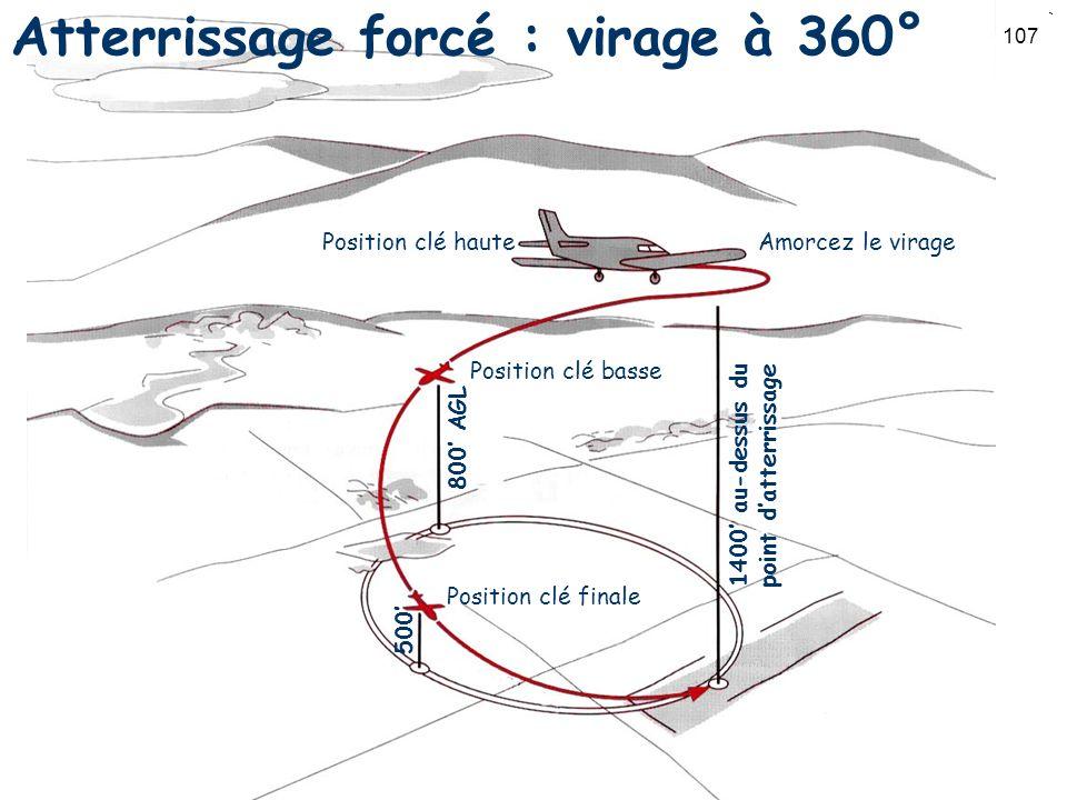 107 Atterrissage forcé : virage à 360° 1400 au-dessus du point datterrissage 500 800 AGL Position clé finale Position clé basse Position clé hauteAmor