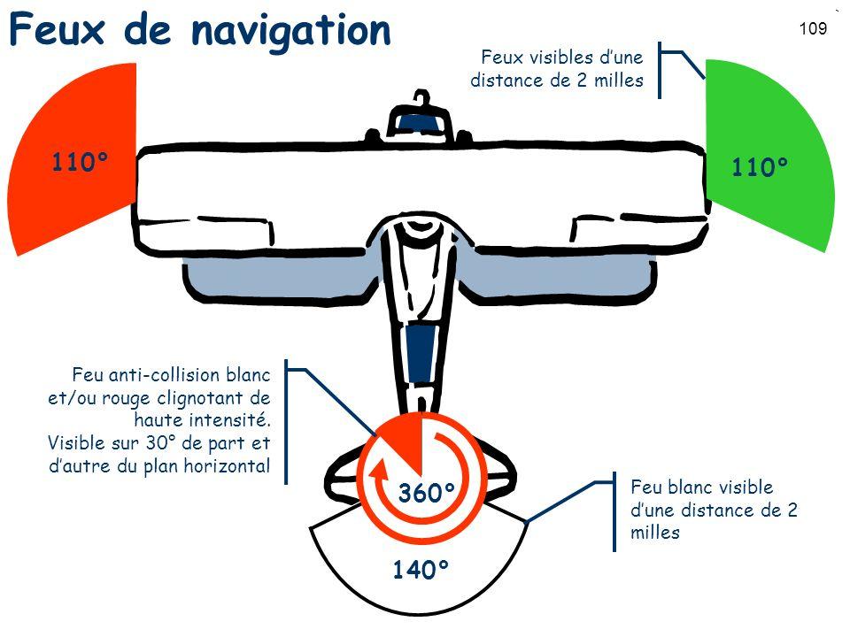 109 Feux de navigation 110° 140° 110° Feux visibles dune distance de 2 milles Feu anti-collision blanc et/ou rouge clignotant de haute intensité. Visi