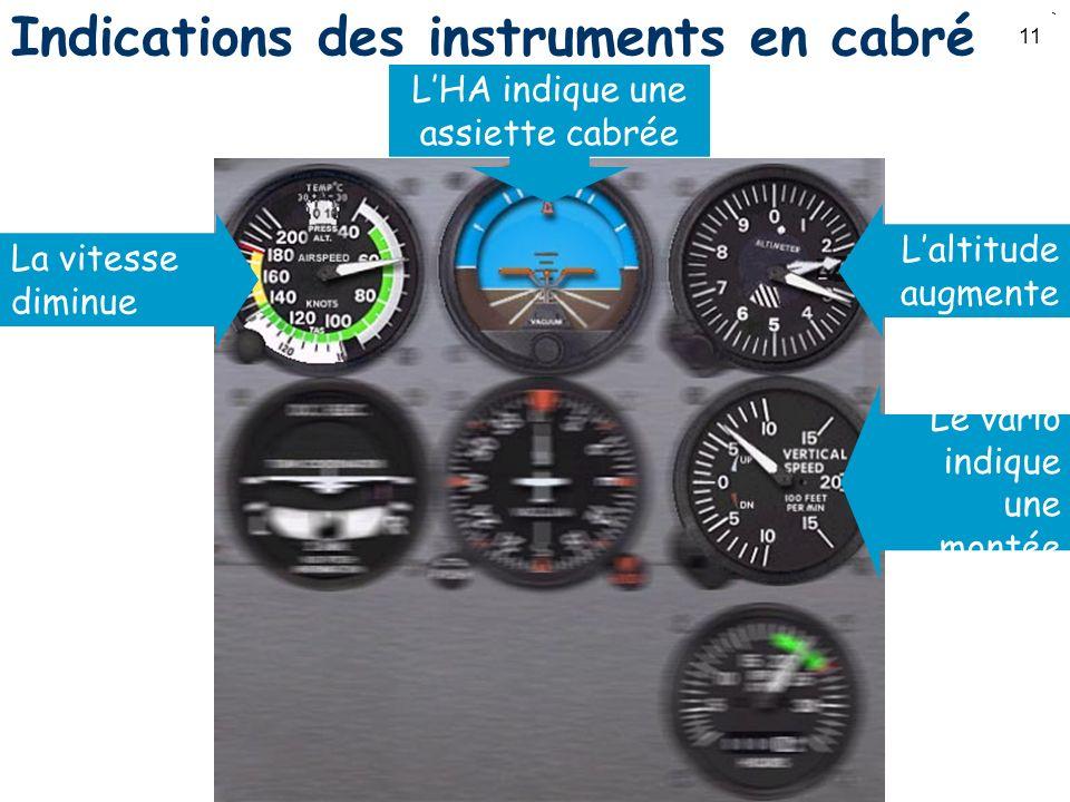 11 Indications des instruments en cabré La vitesse diminue LHA indique une assiette cabrée Le vario indique une montée Laltitude augmente