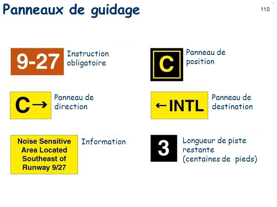 110 Panneaux de guidage Instruction obligatoire Panneau de direction Information Panneau de position Panneau de destination Longueur de piste restante