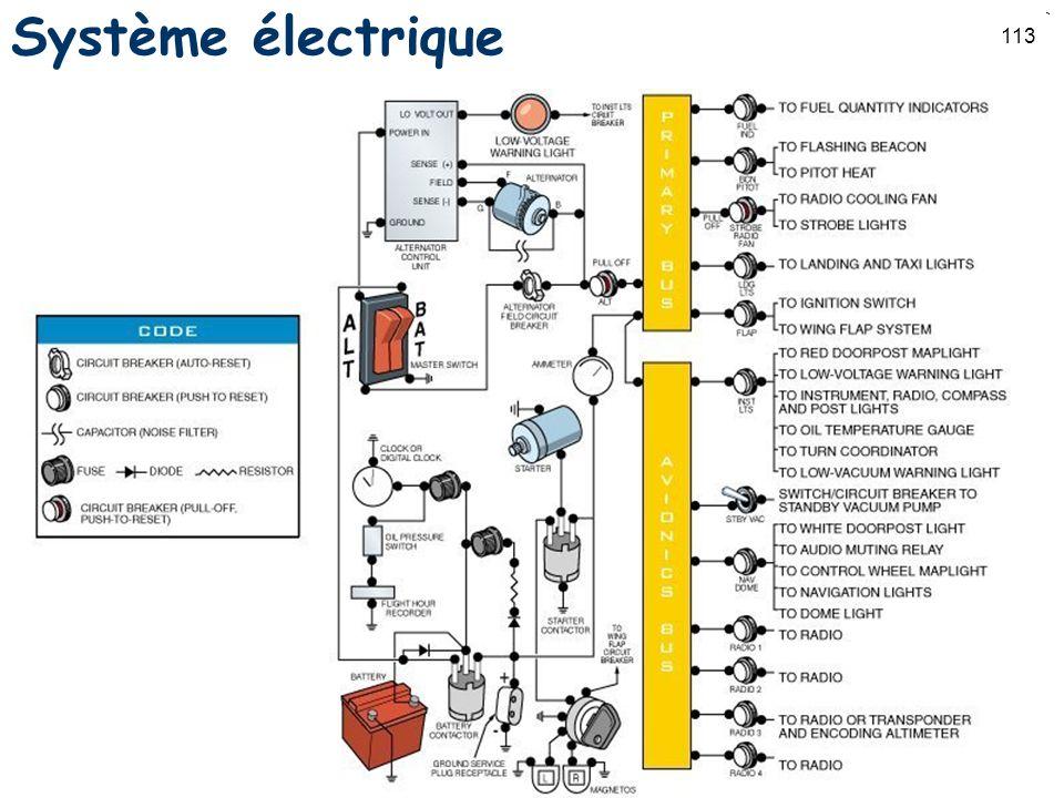 113 Système électrique