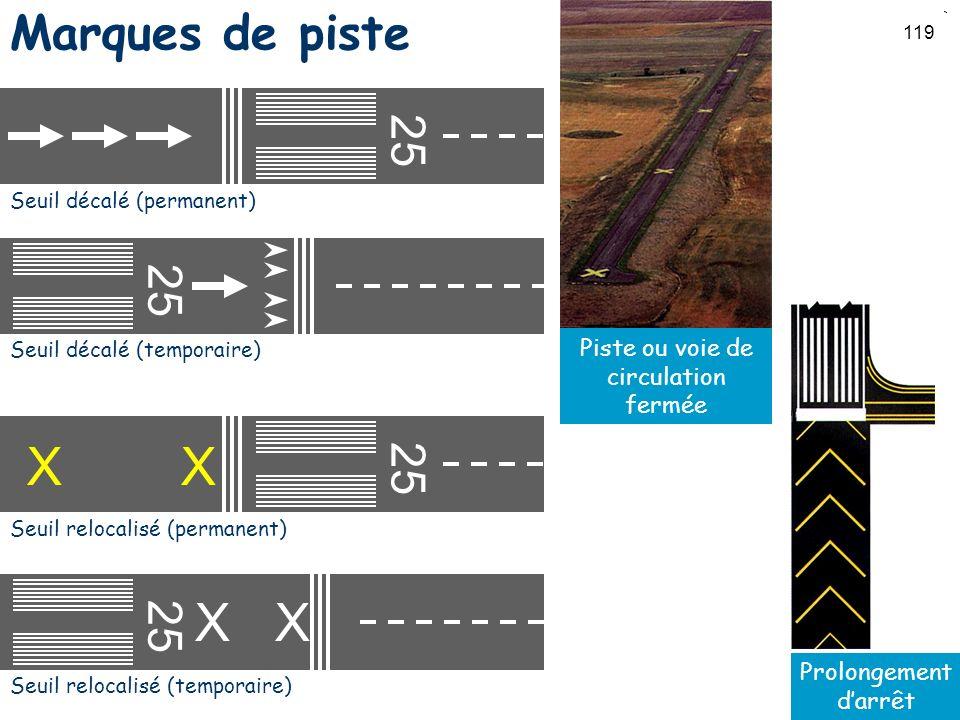 119 Marques de piste 25 Seuil décalé (permanent) 25 Seuil décalé (temporaire) 25 Seuil relocalisé (permanent) X 25 Seuil relocalisé (temporaire) X Pis
