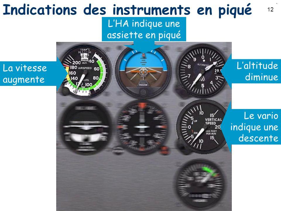 12 Indications des instruments en piqué La vitesse augmente LHA indique une assiette en piqué Le vario indique une descente Laltitude diminue
