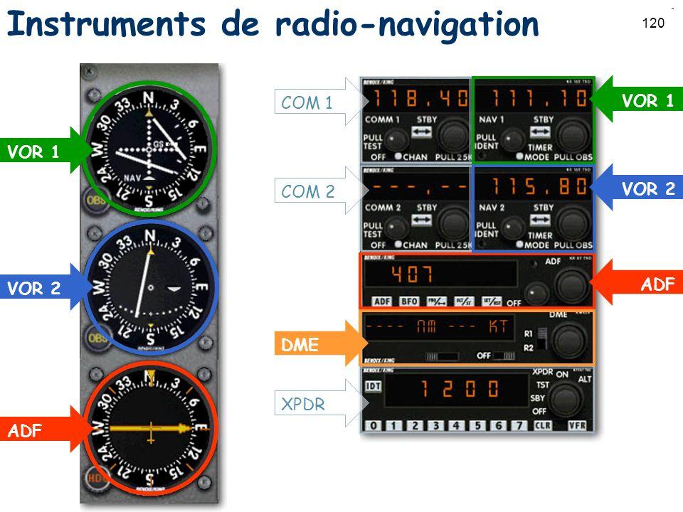 120 Instruments de radio-navigation COM 1 COM 2 DME XPDR VOR 1 ADF VOR 2 VOR 1 ADF VOR 2