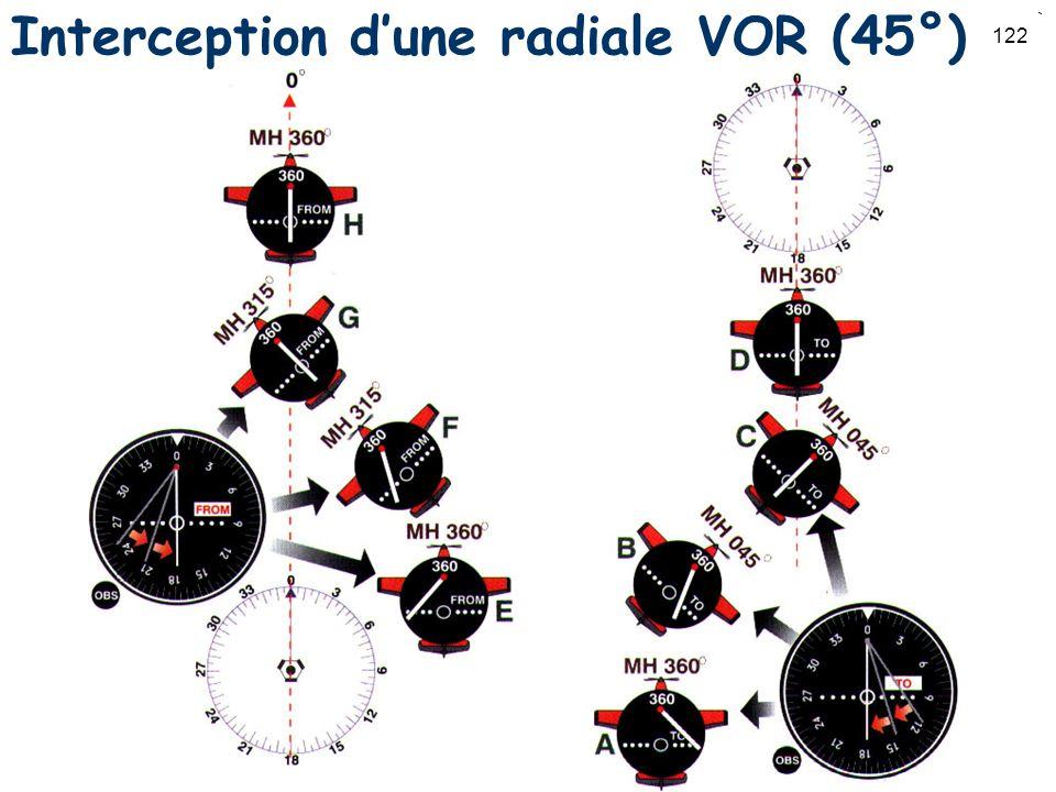 122 Interception dune radiale VOR (45°)
