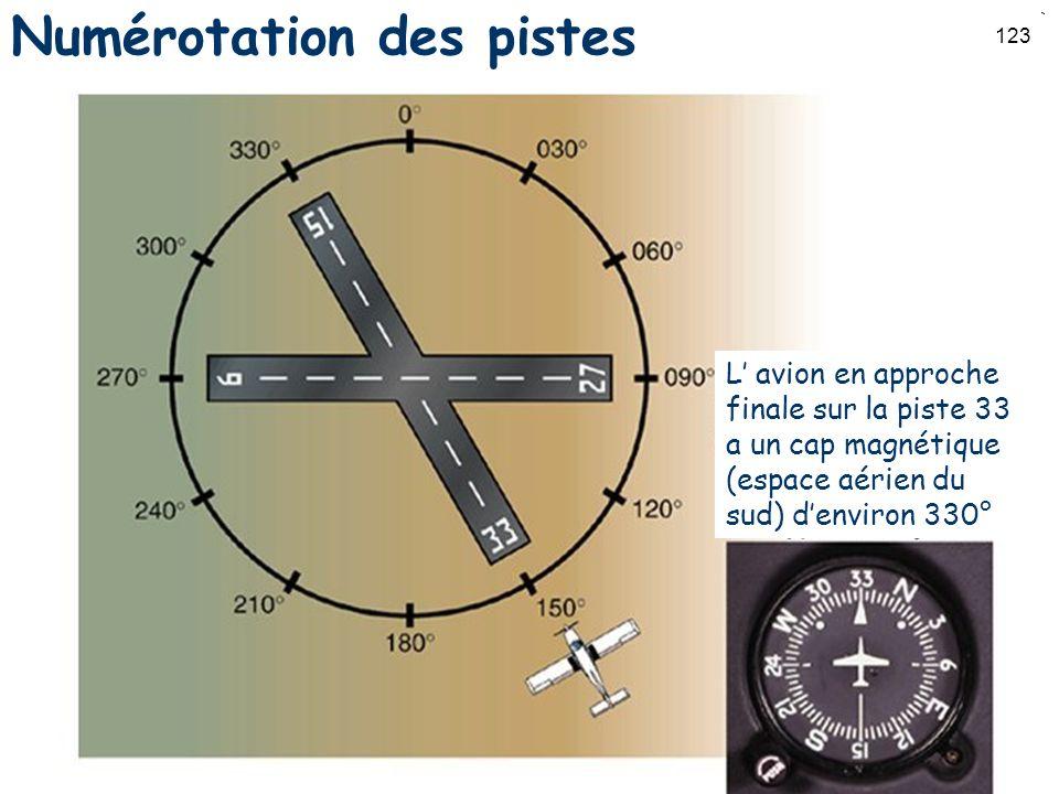 123 Numérotation des pistes L avion en approche finale sur la piste 33 a un cap magnétique (espace aérien du sud) denviron 330°
