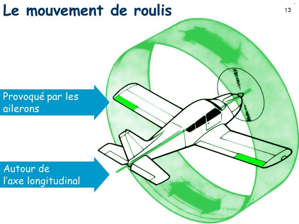 13 Le mouvement de roulis Provoqué par les ailerons Autour de laxe longitudinal