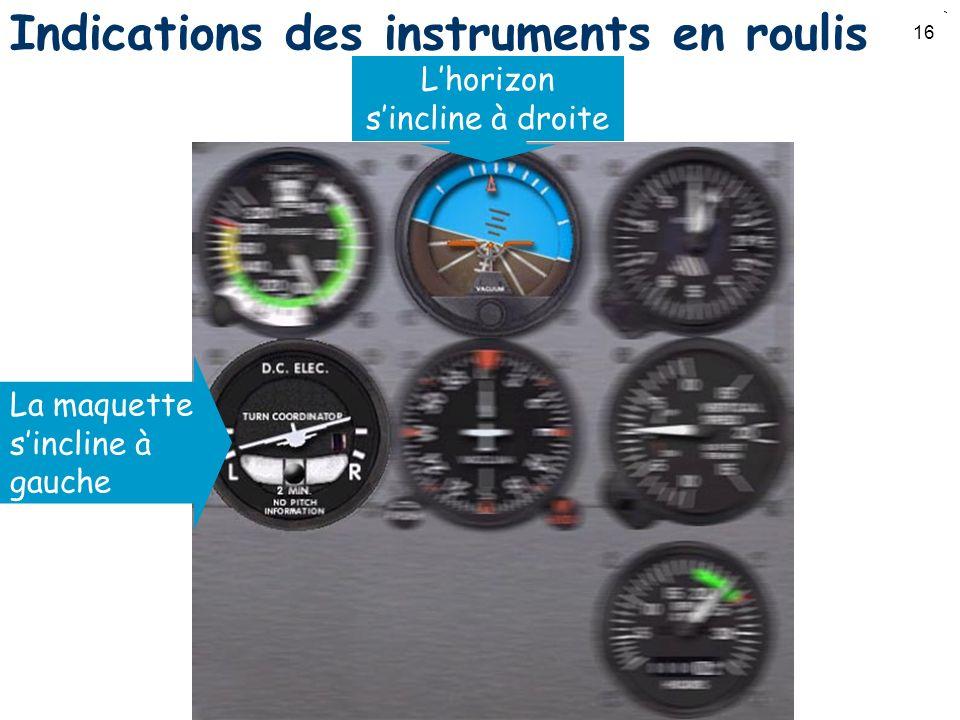 16 Indications des instruments en roulis La maquette sincline à gauche Lhorizon sincline à droite