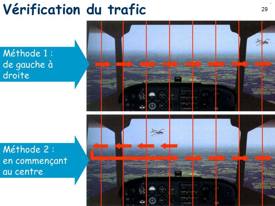 29 Vérification du trafic Méthode 1 : de gauche à droite Méthode 2 : en commençant au centre