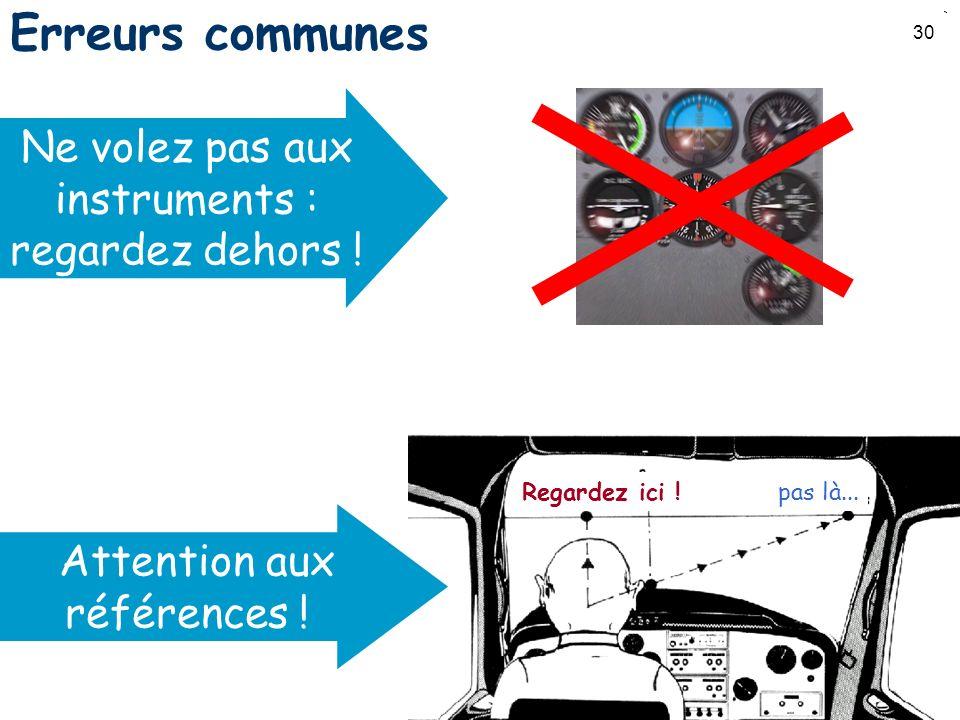 30 Erreurs communes Regardez ici !pas là... Ne volez pas aux instruments : regardez dehors ! Attention aux références !