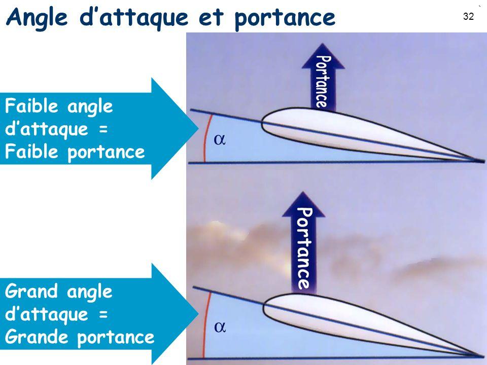 32 Angle dattaque et portance Faible angle dattaque = Faible portance Grand angle dattaque = Grande portance