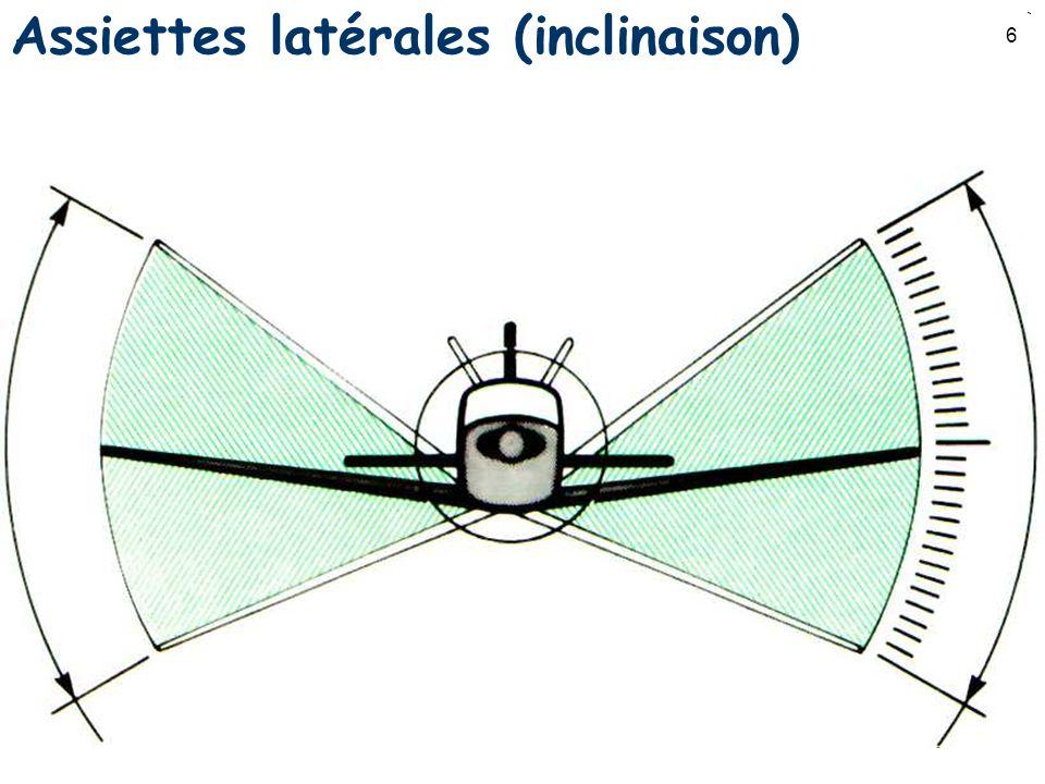 6 Assiettes latérales (inclinaison)