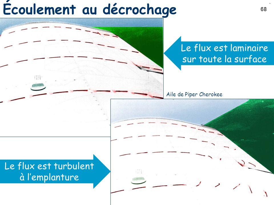 68 Écoulement au décrochage Le flux est laminaire sur toute la surface Le flux est turbulent à lemplanture Aile de Piper Cherokee