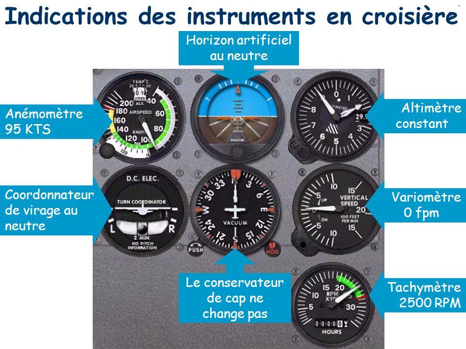 7 Indications des instruments en croisière Tachymètre 2500 RPM Anémomètre 95 KTS Variomètre 0 fpm Altimètre constant Coordonnateur de virage au neutre