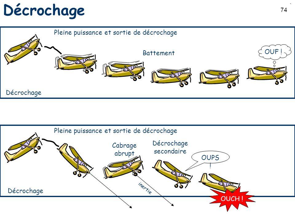 74 Décrochage OUF ! Décrochage Pleine puissance et sortie de décrochage OUCH ! Cabrage abrupt Décrochage secondaire inertie OUPS ! Battement