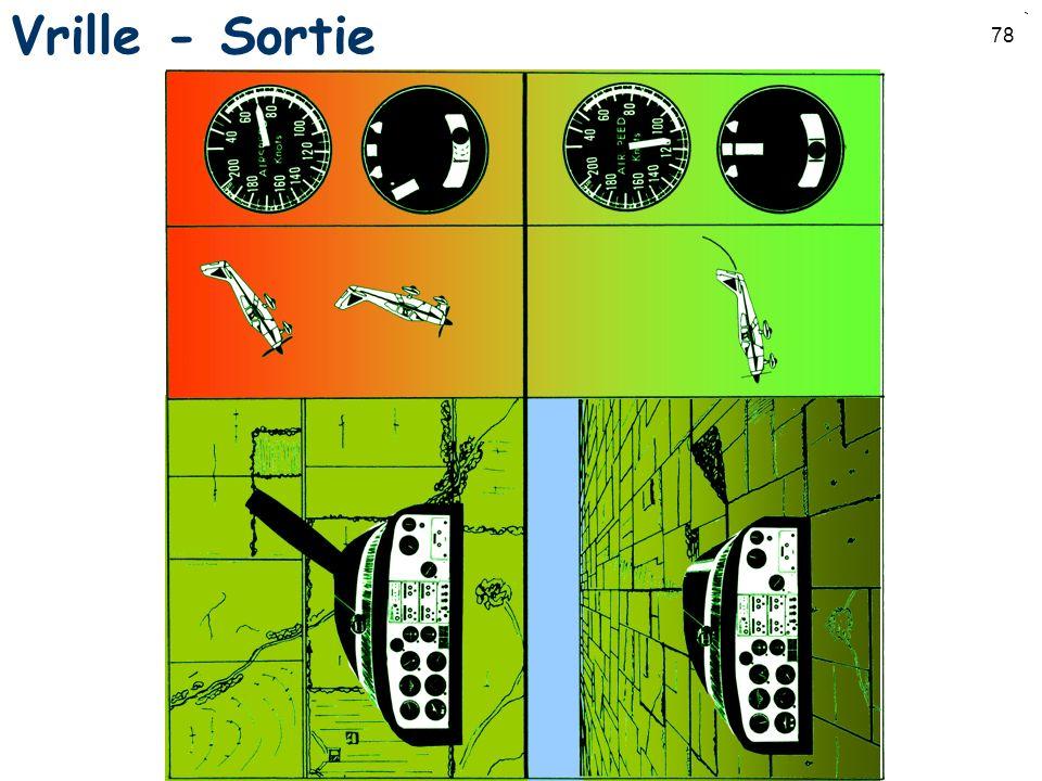 78 Vrille - Sortie