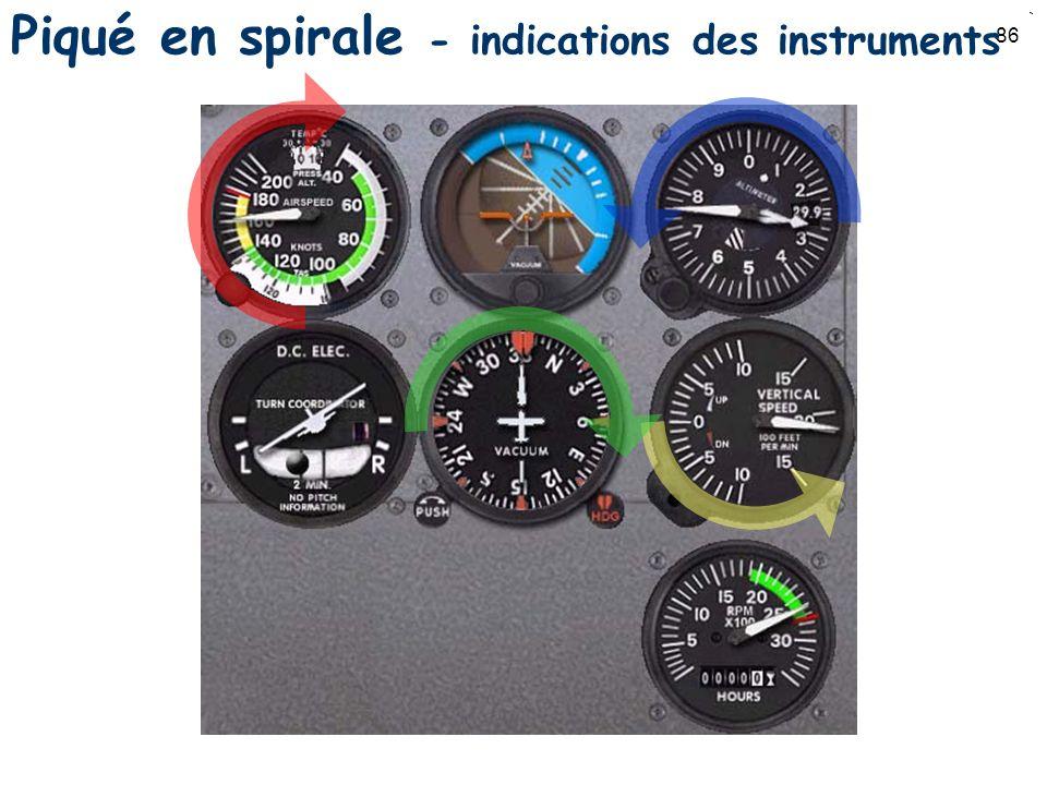 86 Piqué en spirale - indications des instruments