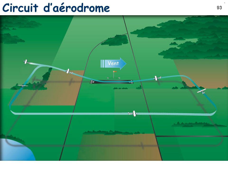 93 Circuit daérodrome Vent