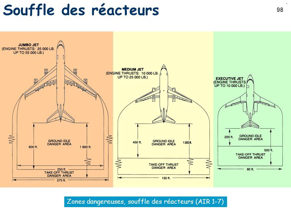 98 Souffle des réacteurs Zones dangereuses, souffle des réacteurs (AIR 1-7)