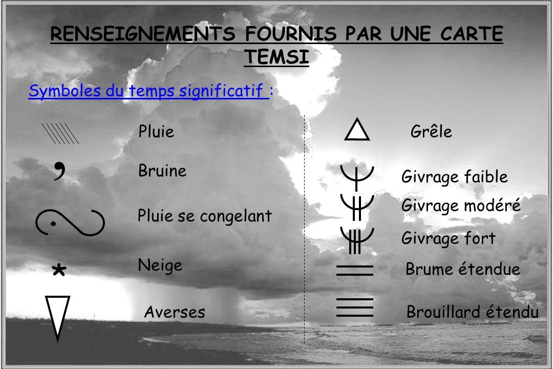 Dossier météo Symboles du temps significatif :, Pluie Bruine Pluie se congelant * Neige Averses Grêle Givrage faible Givrage modéré Brume étendue Brou
