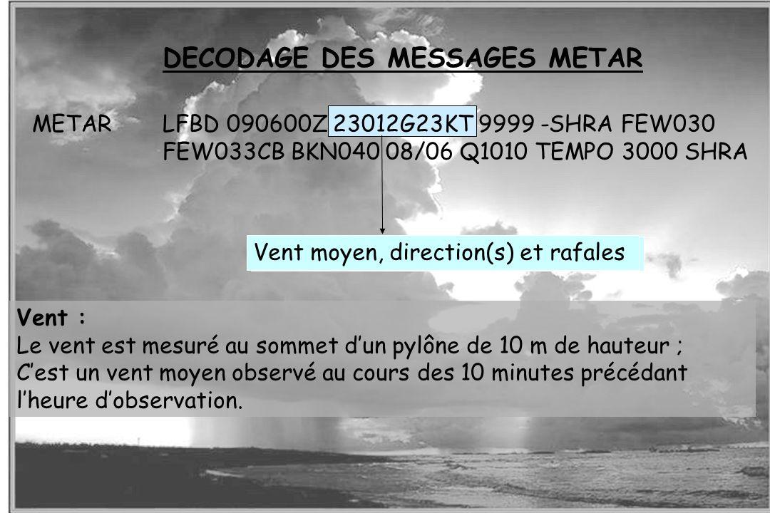 Dossier météo DECODAGE DES MESSAGES METAR Vent moyen, direction(s) et rafales Vent : Le vent est mesuré au sommet dun pylône de 10 m de hauteur ; Cest
