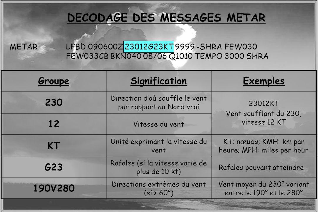 Dossier météo METAR LFBD 090600Z 23012G23KT 9999 -SHRA FEW030 FEW033CB BKN040 08/06 Q1010 TEMPO 3000 SHRA DECODAGE DES MESSAGES METAR GroupeSignificat