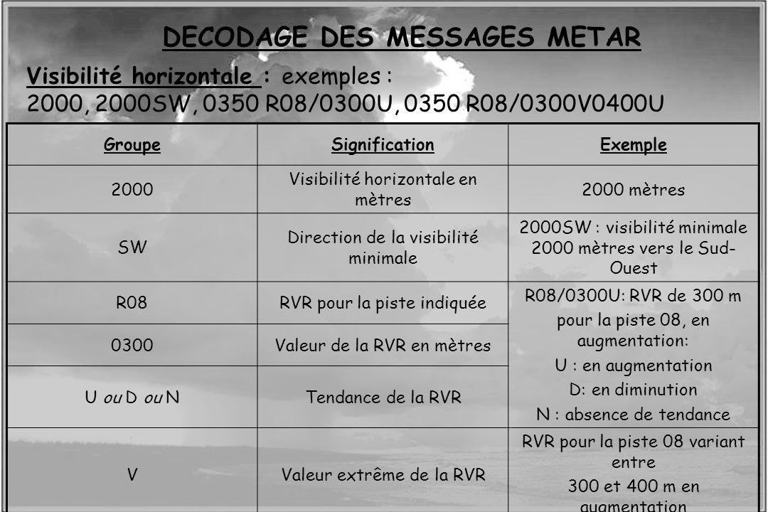 Dossier météo Visibilité horizontale : exemples : 2000, 2000SW, 0350 R08/0300U, 0350 R08/0300V0400U DECODAGE DES MESSAGES METAR GroupeSignificationExe