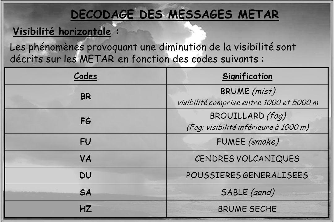 Dossier météo Visibilité horizontale : Les phénomènes provoquant une diminution de la visibilité sont décrits sur les METAR en fonction des codes suiv