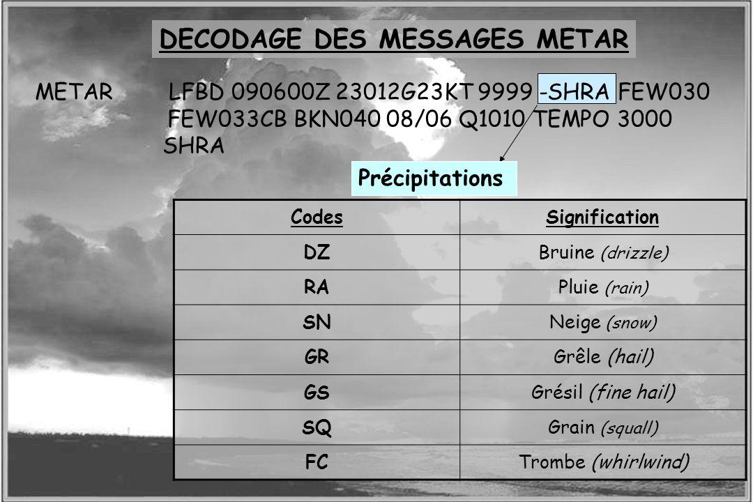 Dossier météo DECODAGE DES MESSAGES METAR CodesSignification DZBruine (drizzle) RAPluie (rain) SNNeige (snow) GRGrêle (hail) GSGrésil (fine hail) SQGr