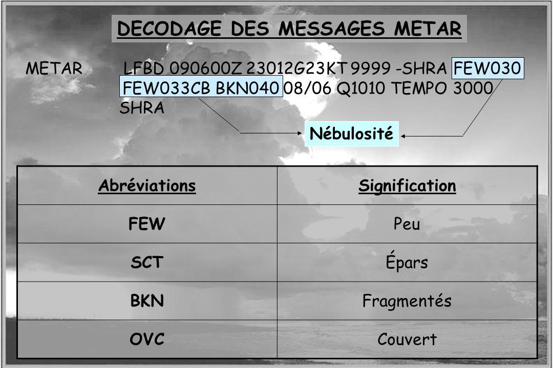 Dossier météo Nébulosité DECODAGE DES MESSAGES METAR METAR LFBD 090600Z 23012G23KT 9999 -SHRA FEW030 FEW033CB BKN040 08/06 Q1010 TEMPO 3000 SHRA Abrév