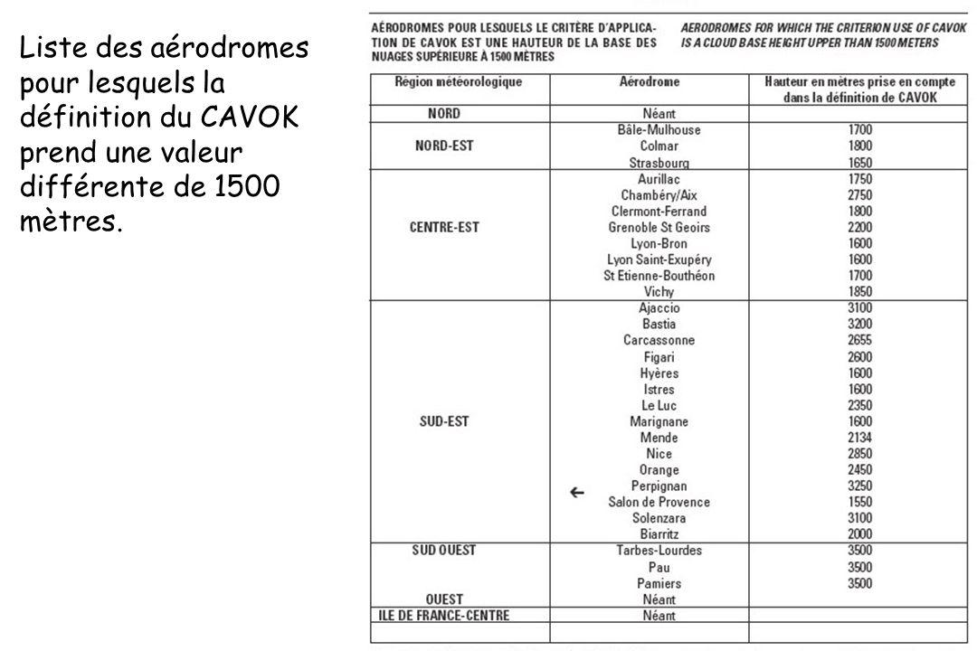 Dossier météo Liste des aérodromes pour lesquels la définition du CAVOK prend une valeur différente de 1500 mètres.