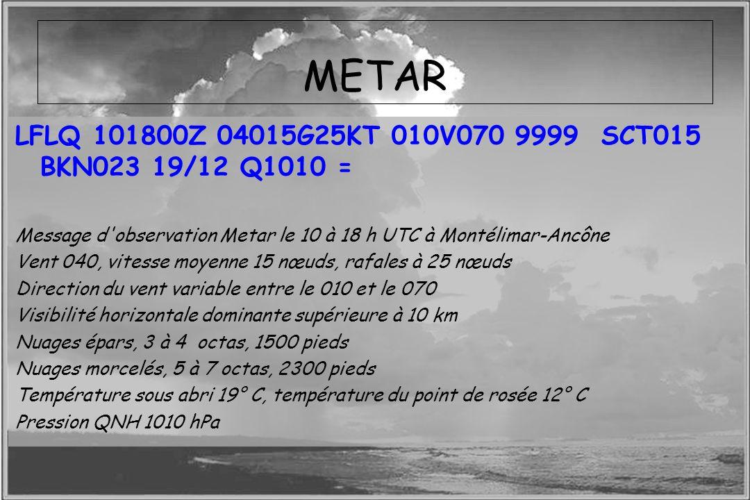 Dossier météo METAR LFLQ 101800Z 04015G25KT 010V070 9999 SCT015 BKN023 19/12 Q1010 = Message d'observation Metar le 10 à 18 h UTC à Montélimar-Ancône