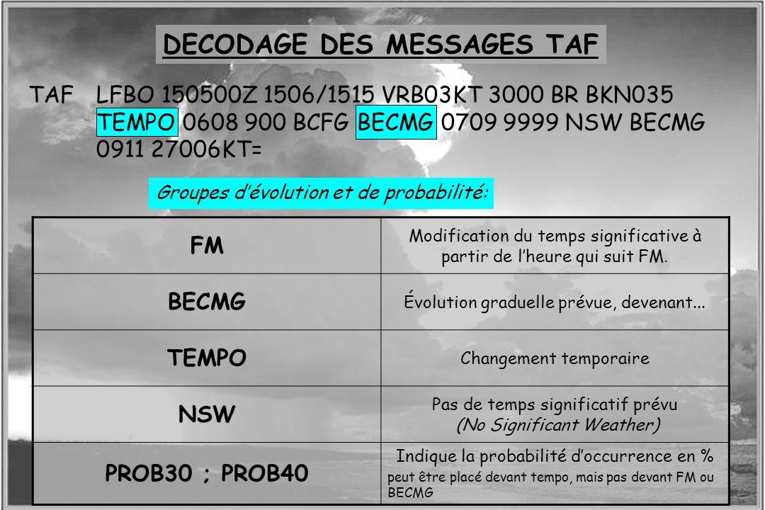 Dossier météo Groupes dévolution et de probabilité: DECODAGE DES MESSAGES TAF FM Modification du temps significative à partir de lheure qui suit FM. B